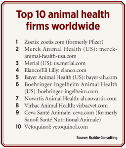 AnimalHealthFirms